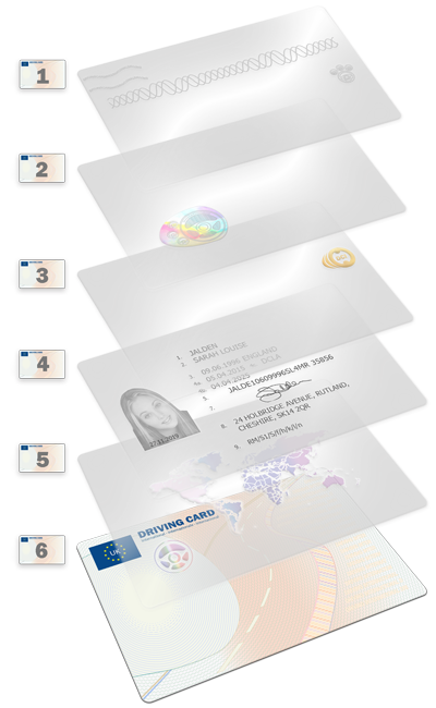 Driving Card International broken into individual layers to demonstate the complexity in the design